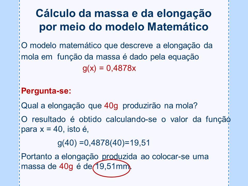 Cálculo da massa e da elongação por meio do modelo Matemático O modelo matemático que descreve a elongação da mola em função da massa é dado pela equa