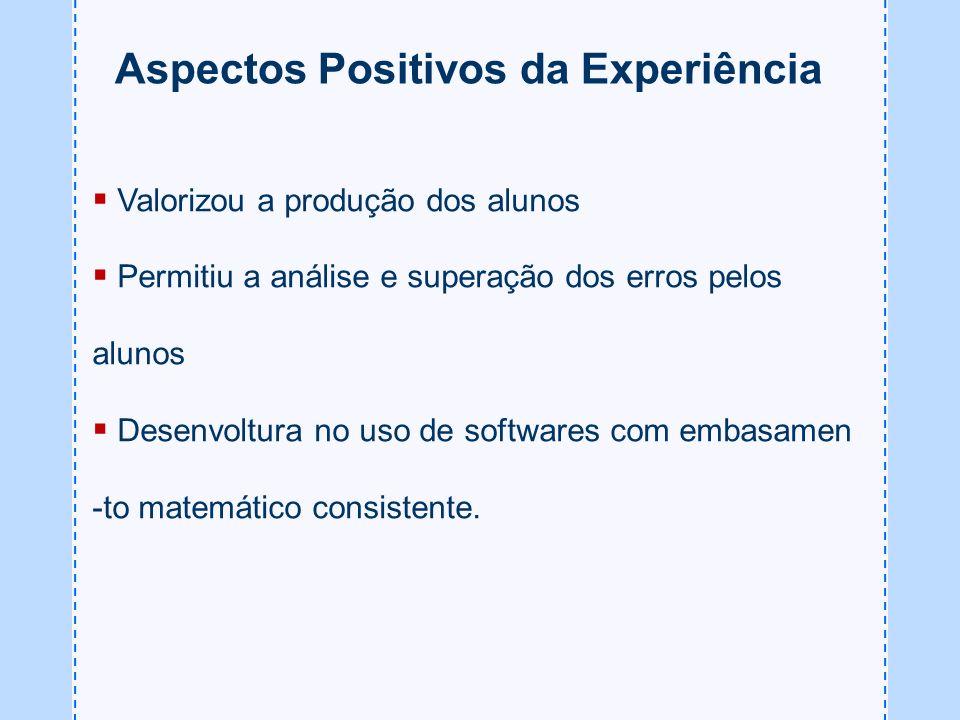 Aspectos Positivos da Experiência Valorizou a produção dos alunos Permitiu a análise e superação dos erros pelos alunos Desenvoltura no uso de softwar
