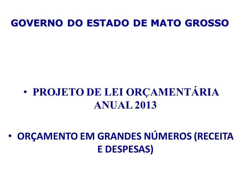 PROJETO DE LEI ORÇAMENTÁRIA ANUAL 2013 ORÇAMENTO EM GRANDES NÚMEROS (RECEITA E DESPESAS)