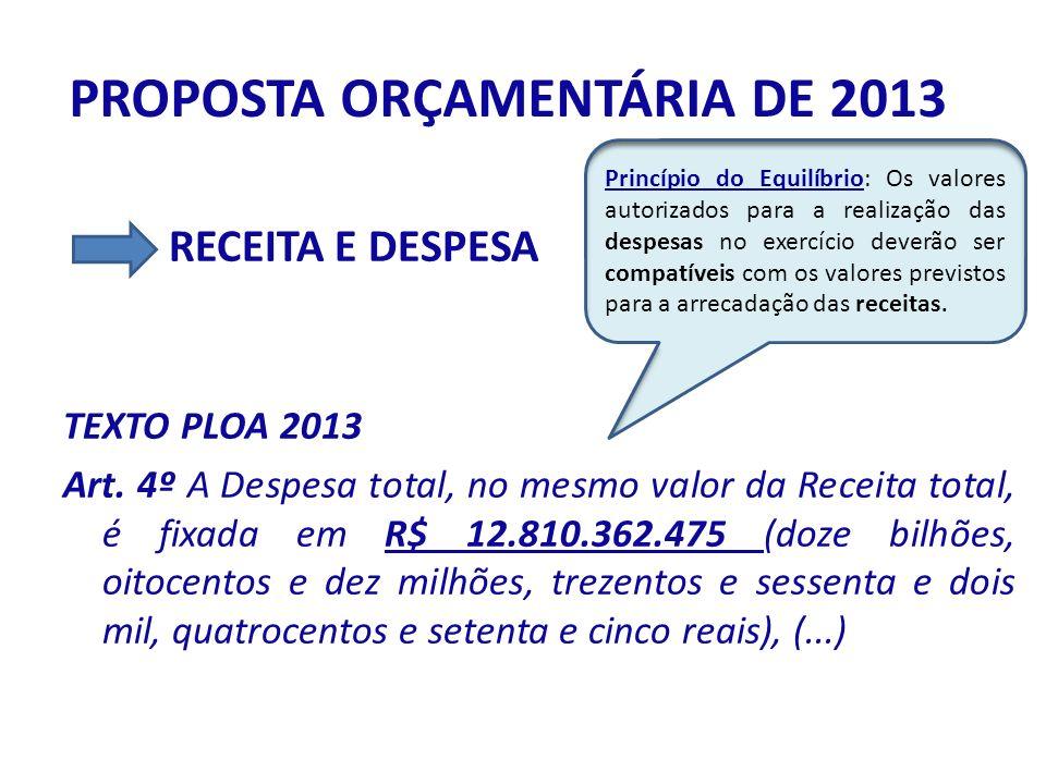 PROPOSTA ORÇAMENTÁRIA DE 2013 RECEITA E DESPESA TEXTO PLOA 2013 Art. 4º A Despesa total, no mesmo valor da Receita total, é fixada em R$ 12.810.362.47