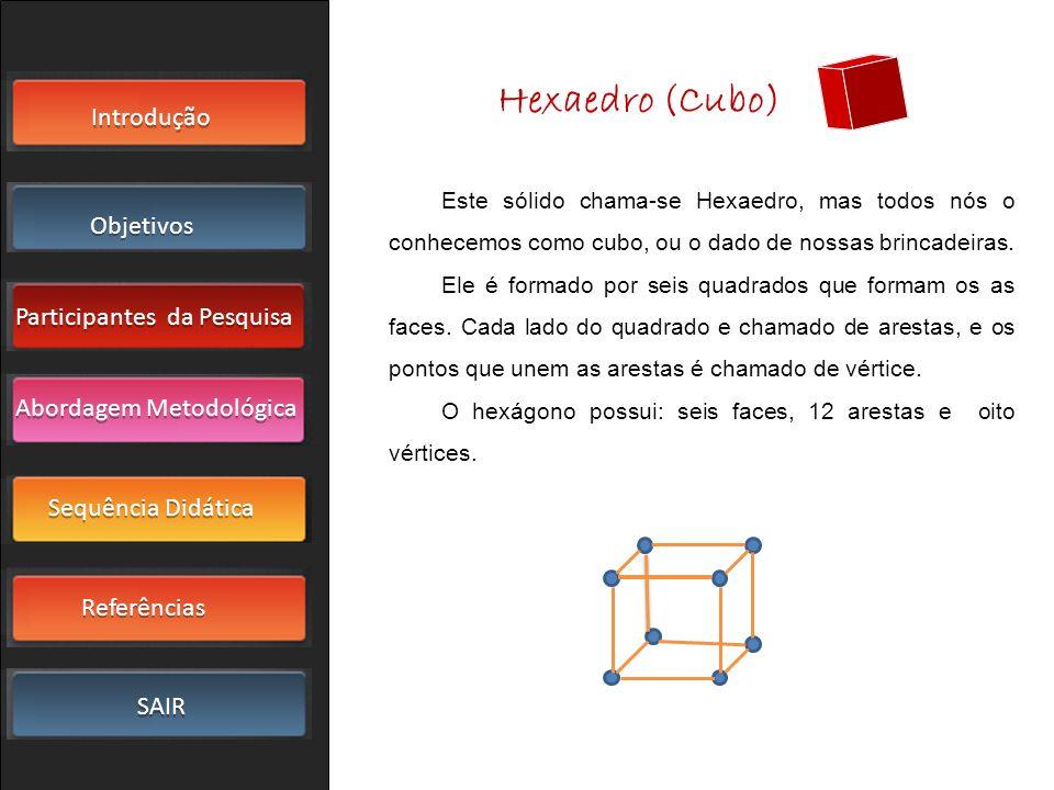 Introdução Objetivos Participantes da Pesquisa SAIR Sequência Didática Referências Abordagem Metodológica Este sólido chama-se Hexaedro, mas todos nós