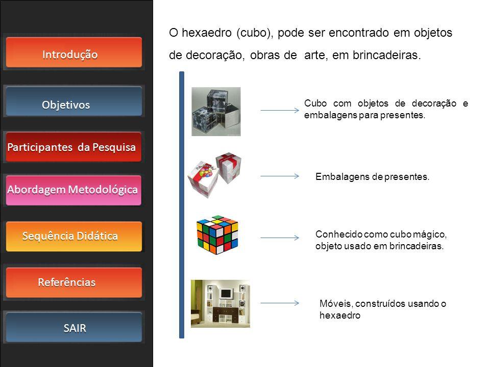 Introdução Objetivos Participantes da Pesquisa SAIR Sequência Didática Referências Abordagem Metodológica O hexaedro (cubo), pode ser encontrado em ob