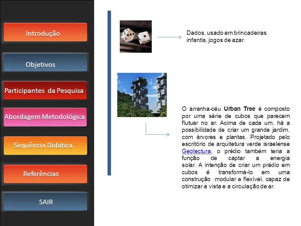 Introdução Objetivos Participantes da Pesquisa SAIR Sequência Didática Referências Abordagem Metodológica Dados, usado em brincadeiras infantis, jogos