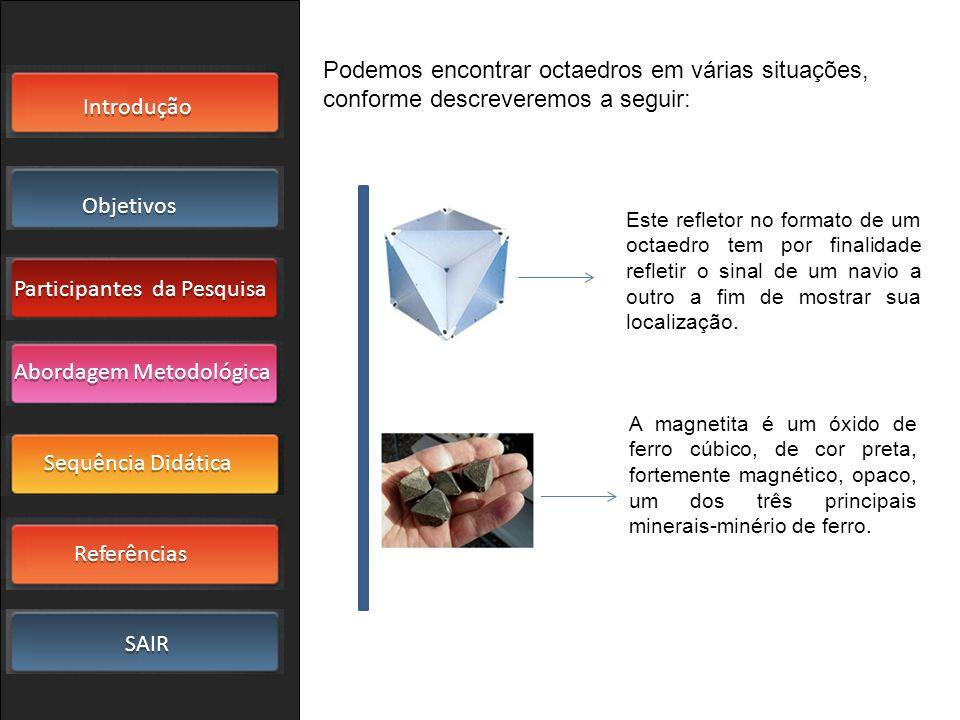 Introdução Objetivos Participantes da Pesquisa SAIR Sequência Didática Referências Abordagem Metodológica Podemos encontrar octaedros em várias situaç