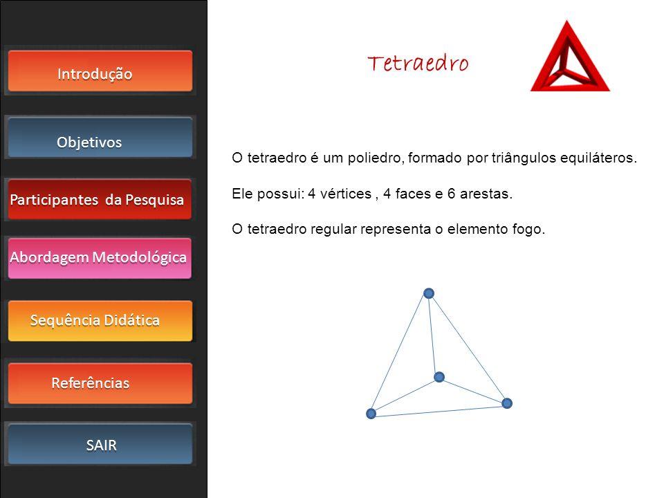 Introdução Objetivos Participantes da Pesquisa SAIR Sequência Didática Referências Abordagem Metodológica O tetraedro é um poliedro, formado por triân