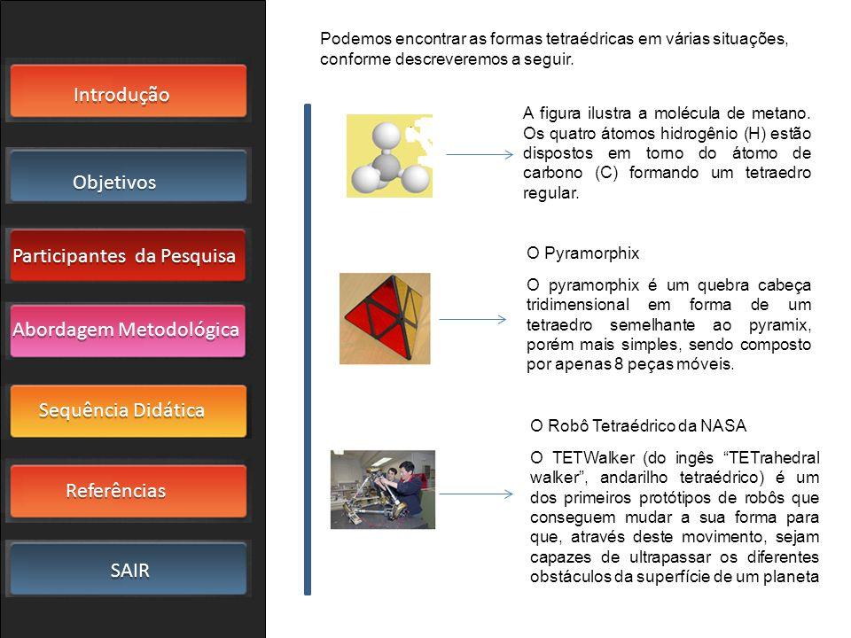 Introdução Objetivos Participantes da Pesquisa SAIR Sequência Didática Referências Abordagem Metodológica Podemos encontrar as formas tetraédricas em