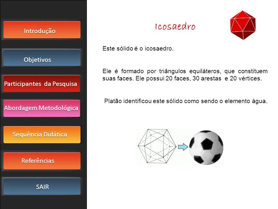Introdução Objetivos Participantes da Pesquisa SAIR Sequência Didática Referências Abordagem Metodológica Este sólido é o icosaedro. Ele é formado por