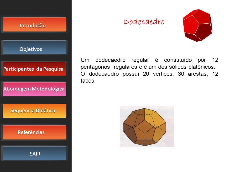 Introdução Objetivos Participantes da Pesquisa SAIR Sequência Didática Referências Abordagem Metodológica Um dodecaedro regular é constituído por 12 p