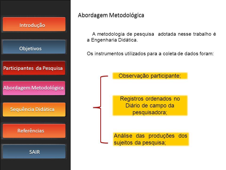Introdução Objetivos Participantes da Pesquisa SAIR Sequência Didática Referências Abordagem Metodológica http://www.dominiopub lico.gov.br/download/vi deo/me001052.wmv Mão na Forma http://tvescola.mec.gov.br /index.php?option=com_ zoo&view=item&item_id =4816http://tvescola.mec.gov.br /index.php?option=com_ zoo&view=item&item_id =4816.