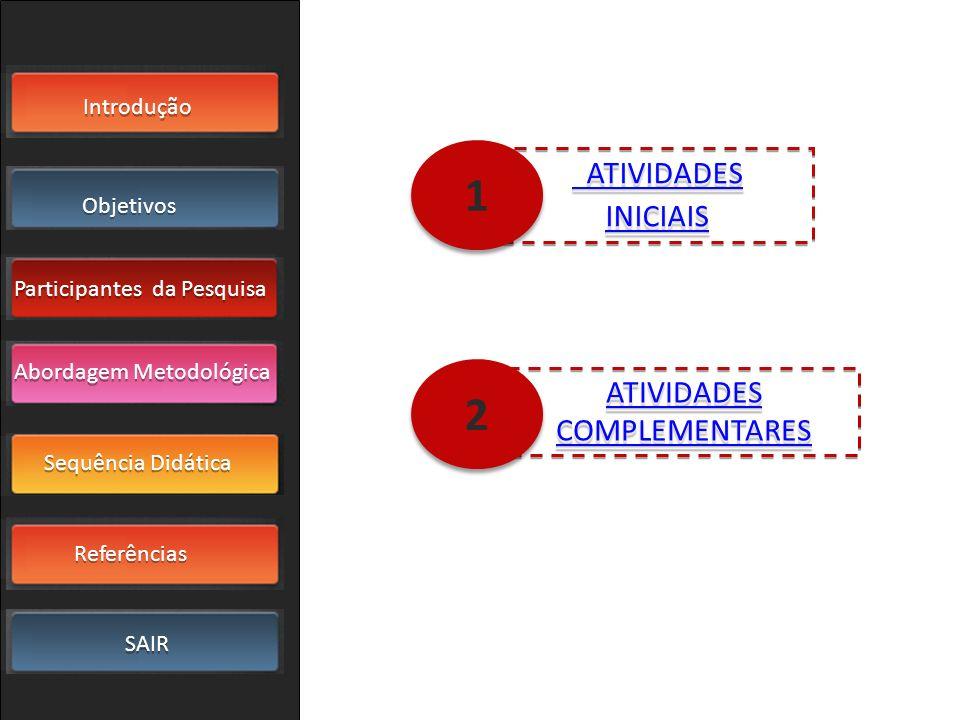 Introdução Objetivos Participantes da Pesquisa SAIR Sequência Didática Referências Abordagem Metodológica ATIVIDADES INICIAIS ATIVIDADES INICIAIS ATIV
