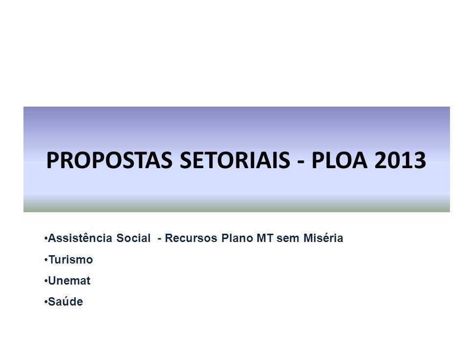 PROPOSTAS SETORIAIS - PLOA 2013 Assistência Social - Recursos Plano MT sem Miséria Turismo Unemat Saúde