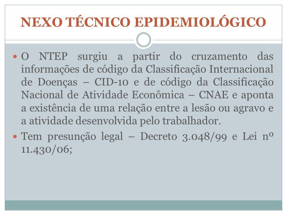 NEXO TÉCNICO EPIDEMIOLÓGICO O NTEP surgiu a partir do cruzamento das informações de código da Classificação Internacional de Doenças – CID-10 e de cód
