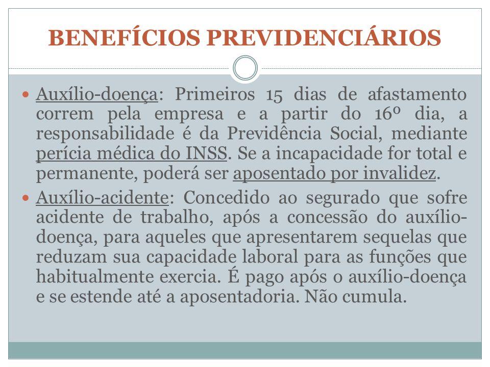 BENEFÍCIOS PREVIDENCIÁRIOS Auxílio-doença: Primeiros 15 dias de afastamento correm pela empresa e a partir do 16º dia, a responsabilidade é da Previdê