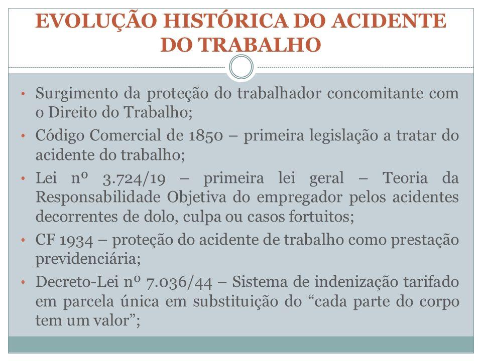 EVOLUÇÃO HISTÓRICA DO ACIDENTE DO TRABALHO Surgimento da proteção do trabalhador concomitante com o Direito do Trabalho; Código Comercial de 1850 – pr