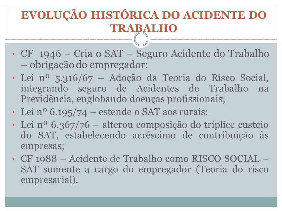 EVOLUÇÃO HISTÓRICA DO ACIDENTE DO TRABALHO CF 1946 – Cria o SAT – Seguro Acidente do Trabalho – obrigação do empregador; Lei nº 5.316/67 – Adoção da T