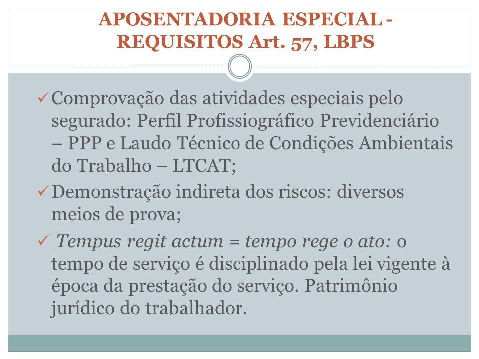 APOSENTADORIA ESPECIAL- REQUISITOS Art. 57, LBPS Comprovação das atividades especiais pelo segurado: Perfil Profissiográfico Previdenciário – PPP e La