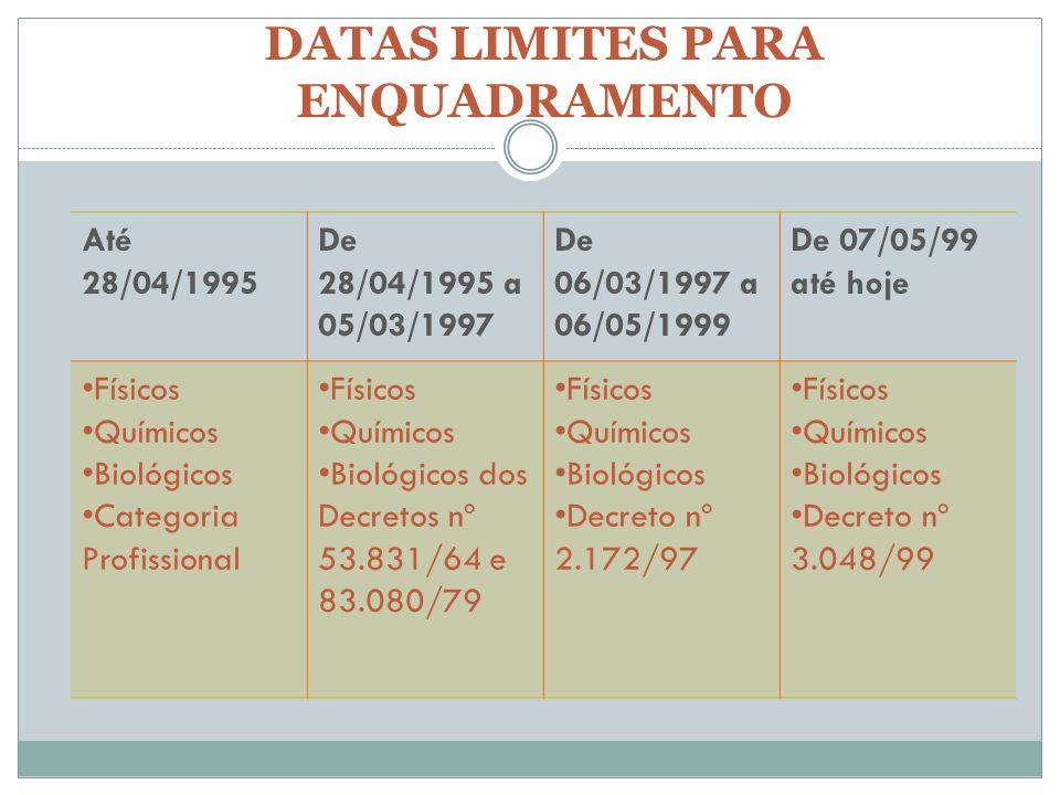 DATAS LIMITES PARA ENQUADRAMENTO Até 28/04/1995 De 28/04/1995 a 05/03/1997 De 06/03/1997 a 06/05/1999 De 07/05/99 até hoje Físicos Químicos Biológicos