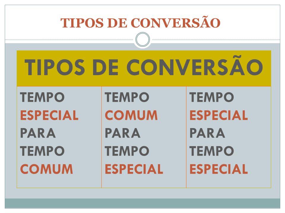 TIPOS DE CONVERSÃO TEMPO ESPECIAL PARA TEMPO COMUM TEMPO COMUM PARA TEMPO ESPECIAL TEMPO ESPECIAL PARA TEMPO ESPECIAL