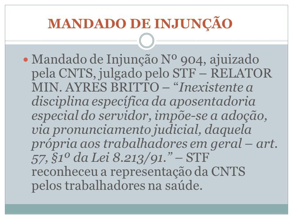 MANDADO DE INJUNÇÃO Mandado de Injunção Nº 904, ajuizado pela CNTS, julgado pelo STF – RELATOR MIN. AYRES BRITTO – Inexistente a disciplina específica