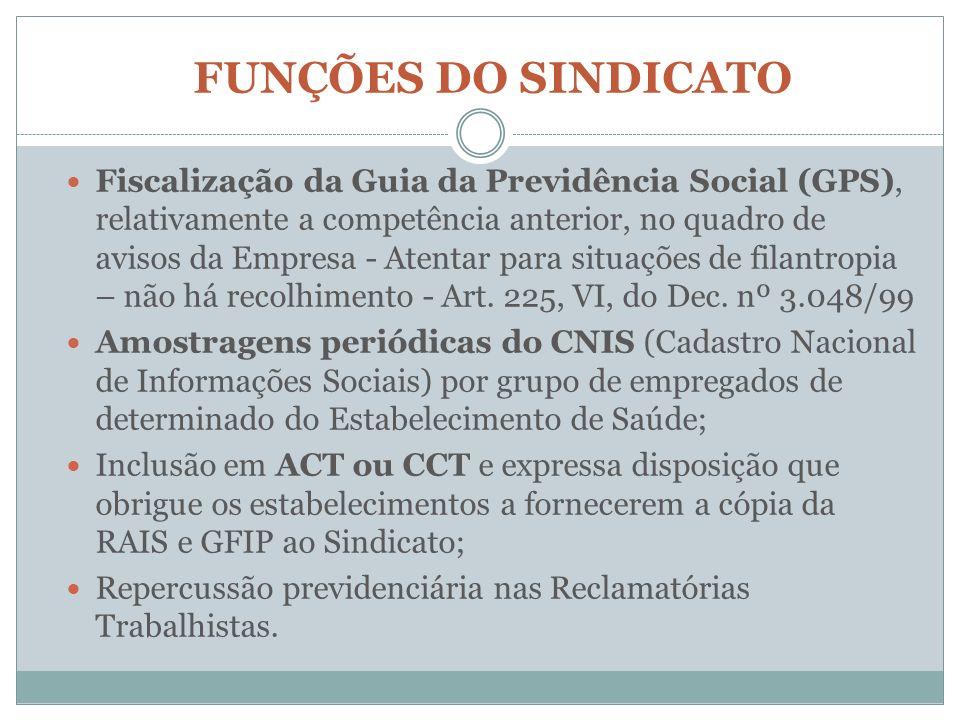 FUNÇÕES DO SINDICATO Fiscalização da Guia da Previdência Social (GPS), relativamente a competência anterior, no quadro de avisos da Empresa - Atentar