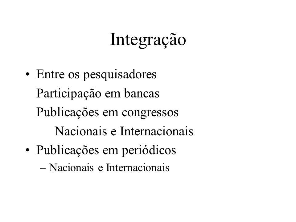 Integração Entre os pesquisadores Participação em bancas Publicações em congressos Nacionais e Internacionais Publicações em periódicos –Nacionais e I