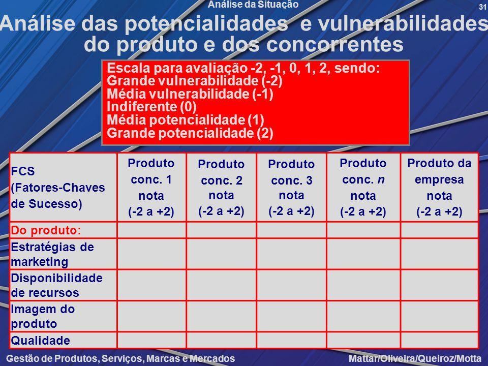 Gestão de Produtos, Serviços, Marcas e Mercados Mattar/Oliveira/Queiroz/Motta Análise da Situação FCS (Fatores-Chaves de Sucesso) Produto conc. 1 nota