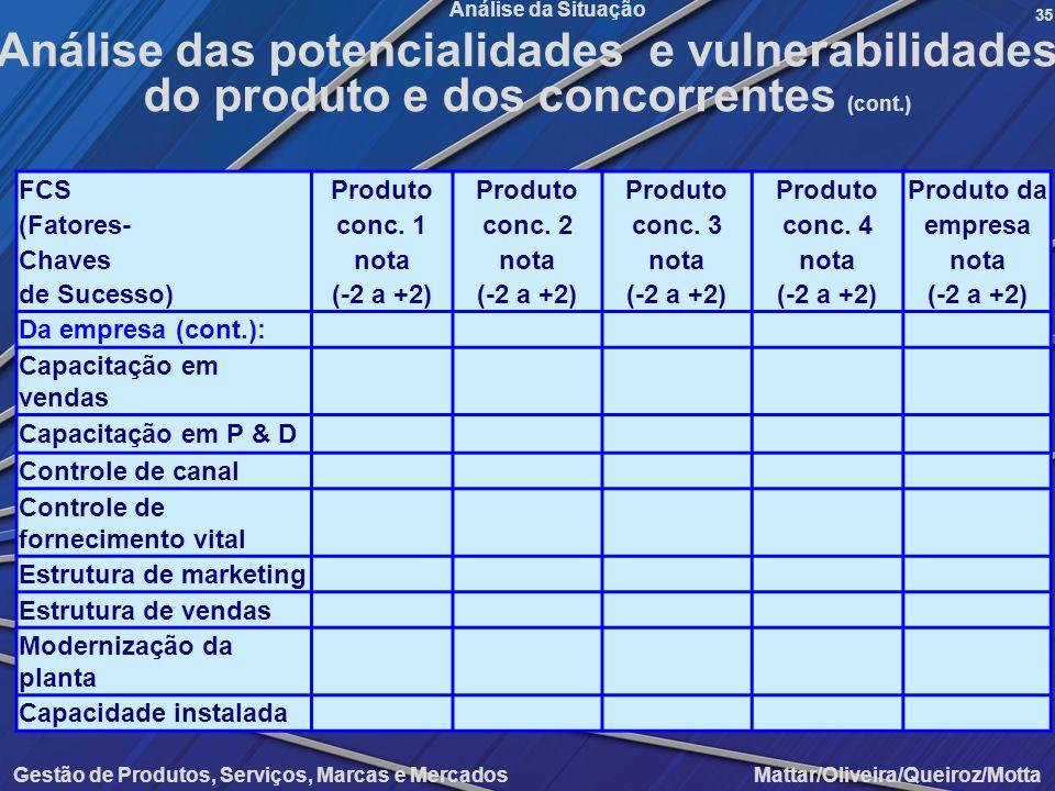 Gestão de Produtos, Serviços, Marcas e Mercados Mattar/Oliveira/Queiroz/Motta Análise da Situação FCS (Fatores- Chaves de Sucesso) Produto conc. 1 not