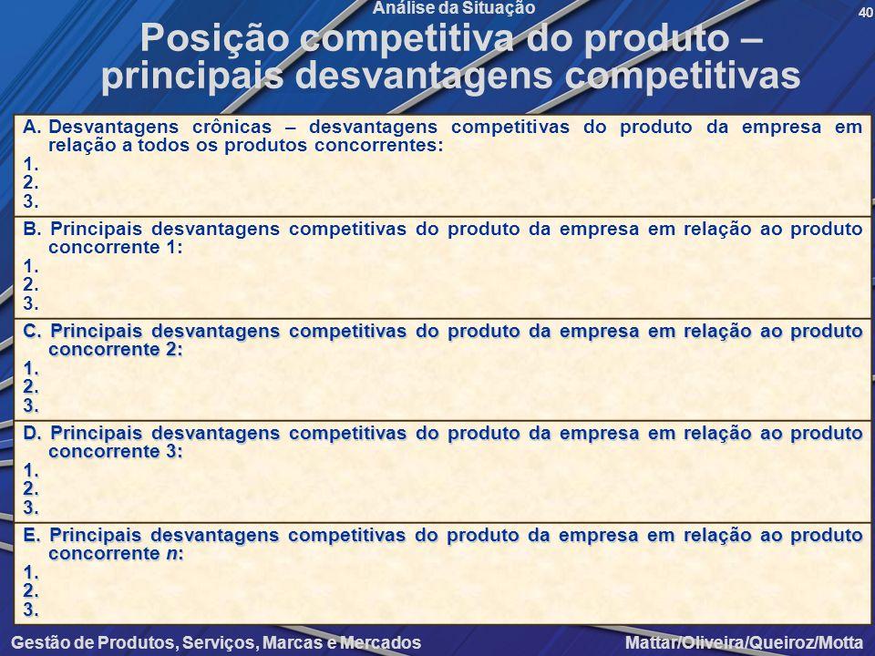 Gestão de Produtos, Serviços, Marcas e Mercados Mattar/Oliveira/Queiroz/Motta Análise da Situação A.Desvantagens crônicas – desvantagens competitivas