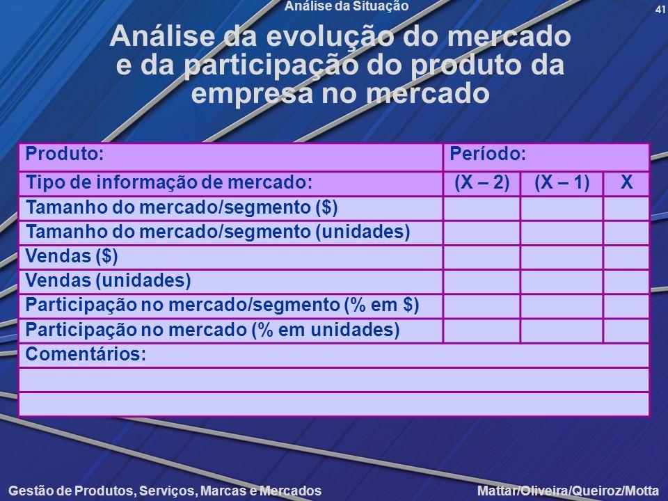 Gestão de Produtos, Serviços, Marcas e Mercados Mattar/Oliveira/Queiroz/Motta Análise da Situação Produto:Período: Tipo de informação de mercado:(X –
