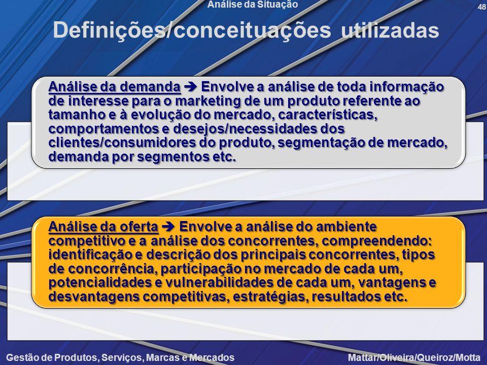 Gestão de Produtos, Serviços, Marcas e Mercados Mattar/Oliveira/Queiroz/Motta Análise da Situação48 Definições/conceituações utilizadas Análise da dem