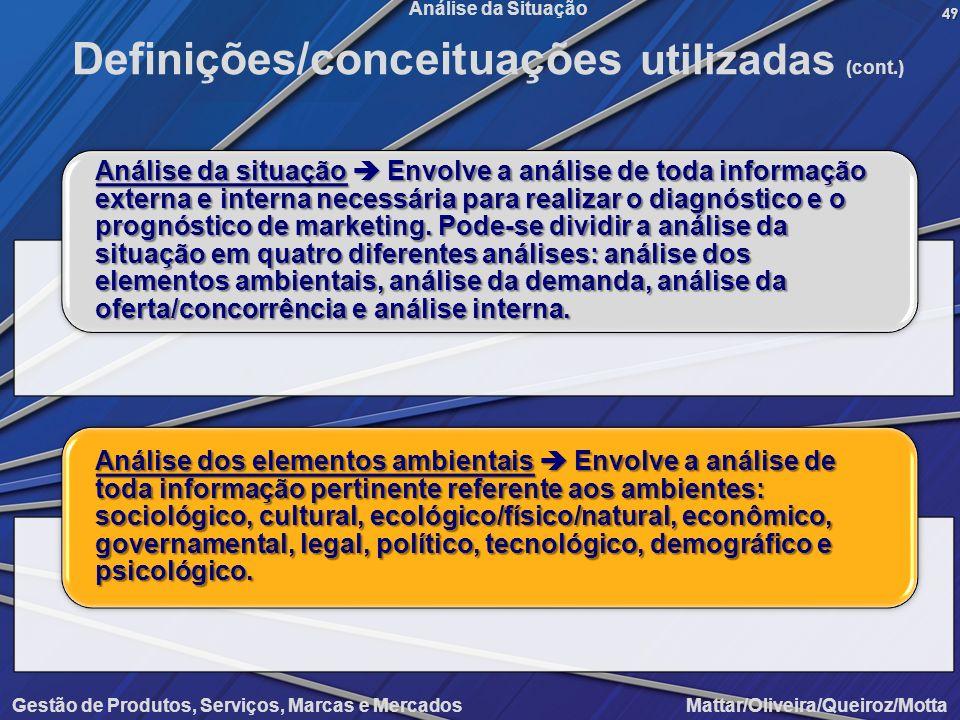 Gestão de Produtos, Serviços, Marcas e Mercados Mattar/Oliveira/Queiroz/Motta Análise da Situação49 Definições/conceituações utilizadas (cont.) Anális