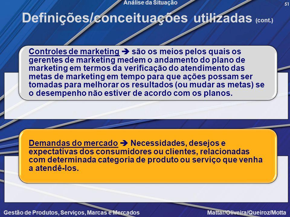 Gestão de Produtos, Serviços, Marcas e Mercados Mattar/Oliveira/Queiroz/Motta Análise da Situação51 Definições/conceituações utilizadas (cont.) Contro