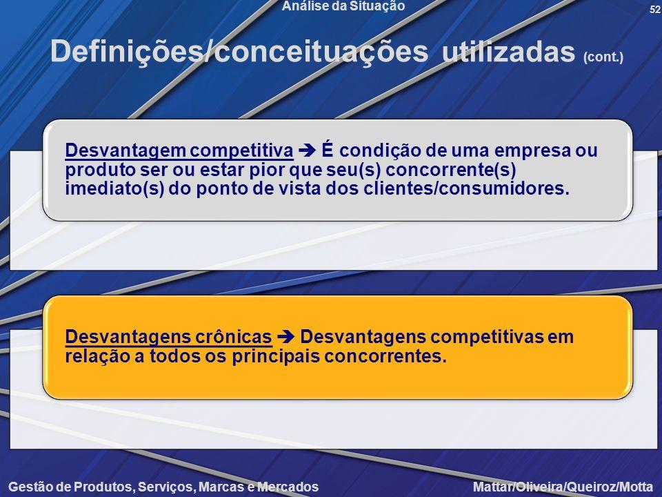Gestão de Produtos, Serviços, Marcas e Mercados Mattar/Oliveira/Queiroz/Motta Análise da Situação52 Definições/conceituações utilizadas (cont.) Desvan