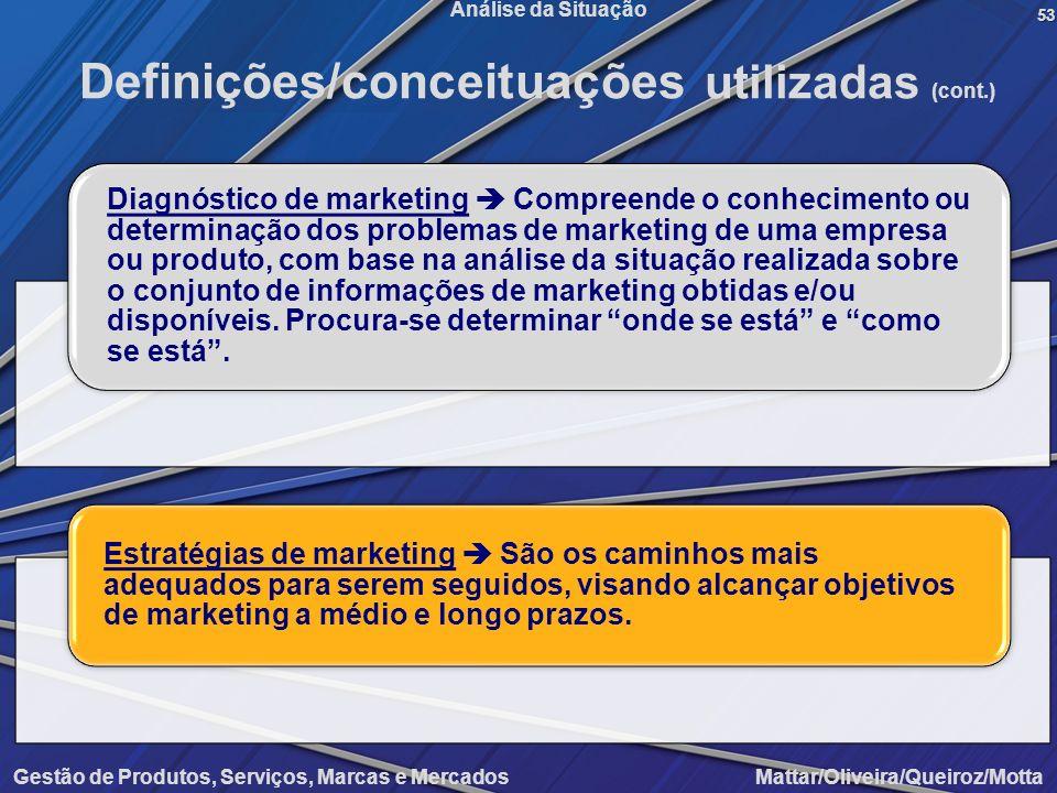 Gestão de Produtos, Serviços, Marcas e Mercados Mattar/Oliveira/Queiroz/Motta Análise da Situação53 Definições/conceituações utilizadas (cont.) Diagnó