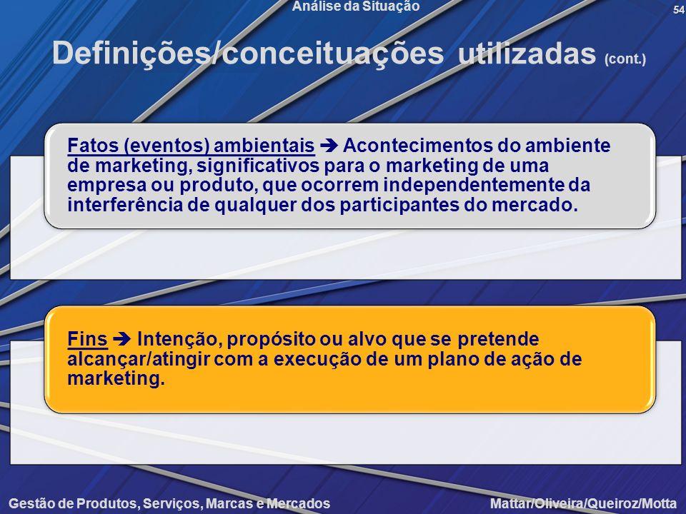 Gestão de Produtos, Serviços, Marcas e Mercados Mattar/Oliveira/Queiroz/Motta Análise da Situação54 Definições/conceituações utilizadas (cont.) Fatos