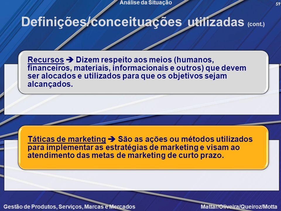 Gestão de Produtos, Serviços, Marcas e Mercados Mattar/Oliveira/Queiroz/Motta Análise da Situação59 Definições/conceituações utilizadas (cont.) Recurs