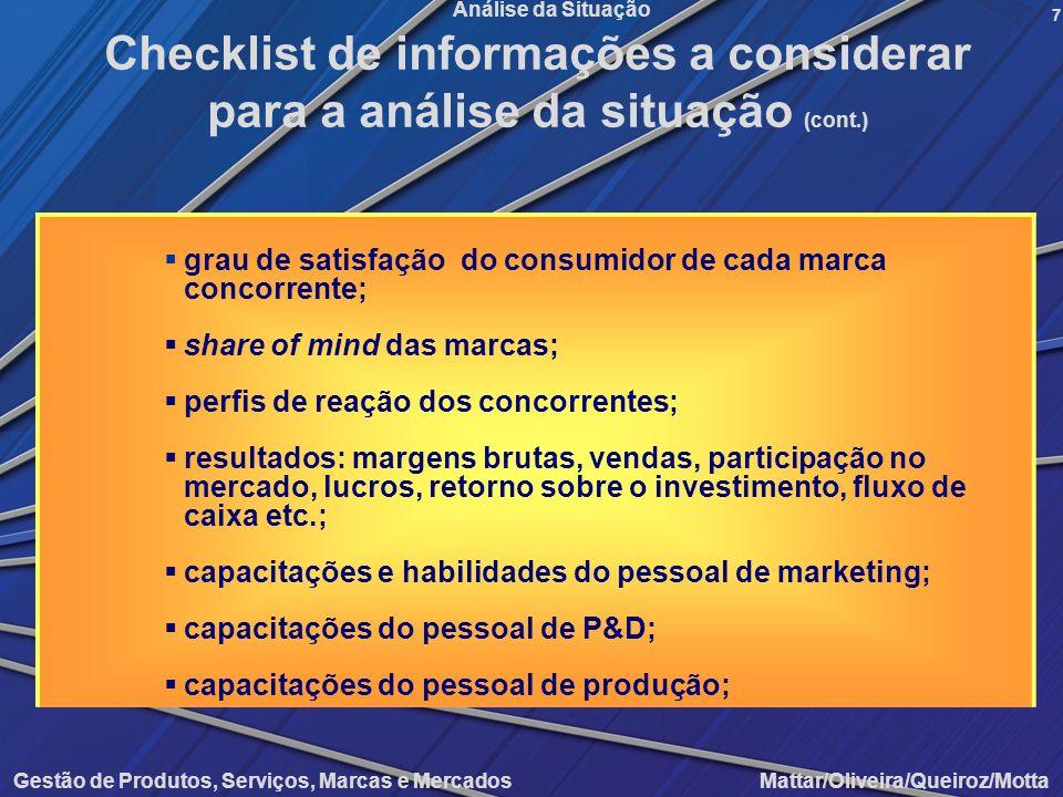 Gestão de Produtos, Serviços, Marcas e Mercados Mattar/Oliveira/Queiroz/Motta Análise da Situação grau de satisfação do consumidor de cada marca conco