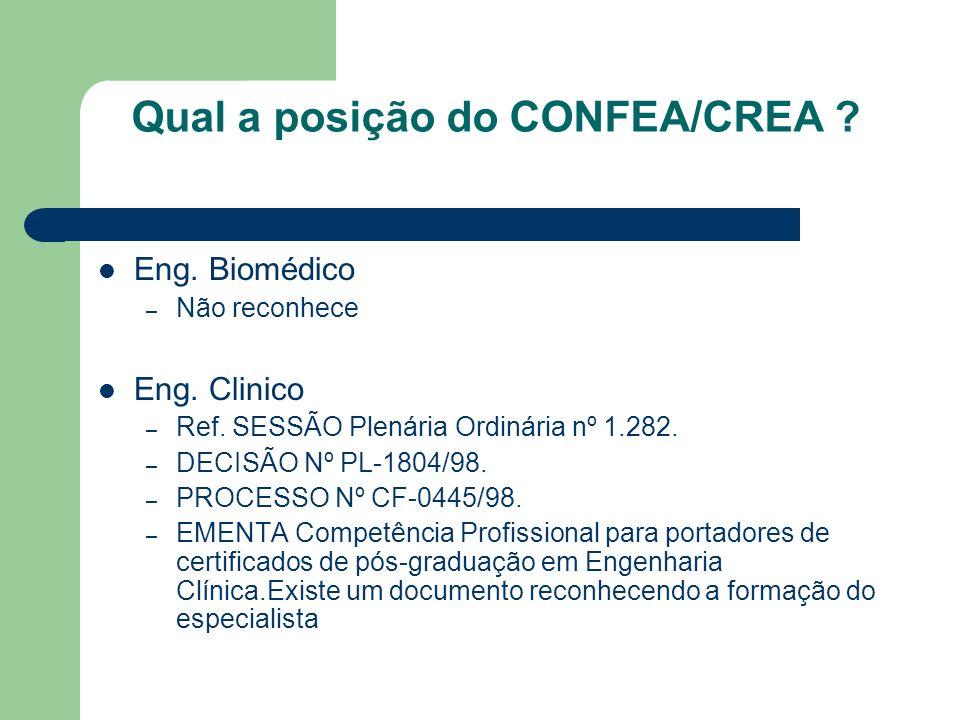 Qual a posição do CONFEA/CREA ? Eng. Biomédico – Não reconhece Eng. Clinico – Ref. SESSÃO Plenária Ordinária nº 1.282. – DECISÃO Nº PL-1804/98. – PROC