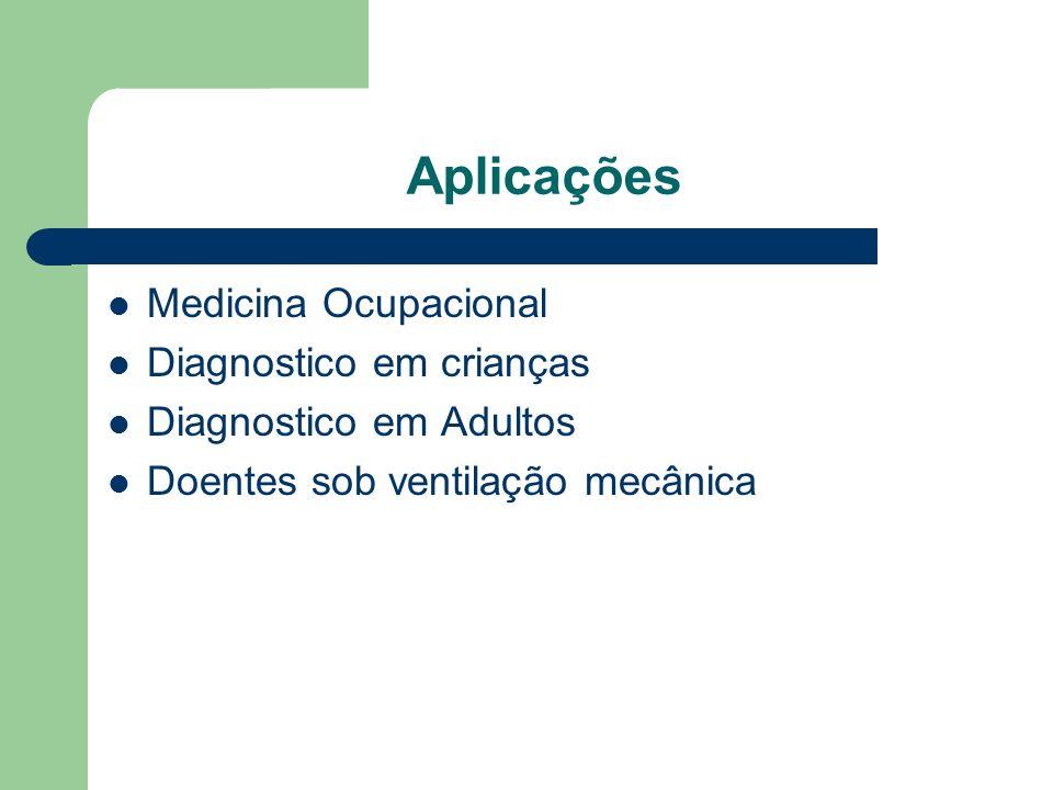 Aplicações Medicina Ocupacional Diagnostico em crianças Diagnostico em Adultos Doentes sob ventilação mecânica