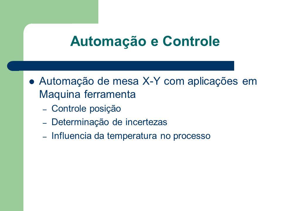 Automação e Controle Automação de mesa X-Y com aplicações em Maquina ferramenta – Controle posição – Determinação de incertezas – Influencia da temper