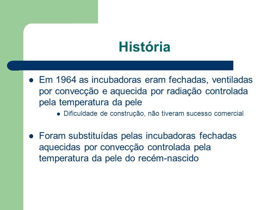 História Em 1964 as incubadoras eram fechadas, ventiladas por convecção e aquecida por radiação controlada pela temperatura da pele Dificuldade de construção, não tiveram sucesso comercial Foram substituídas pelas incubadoras fechadas aquecidas por convecção controlada pela temperatura da pele do recém-nascido