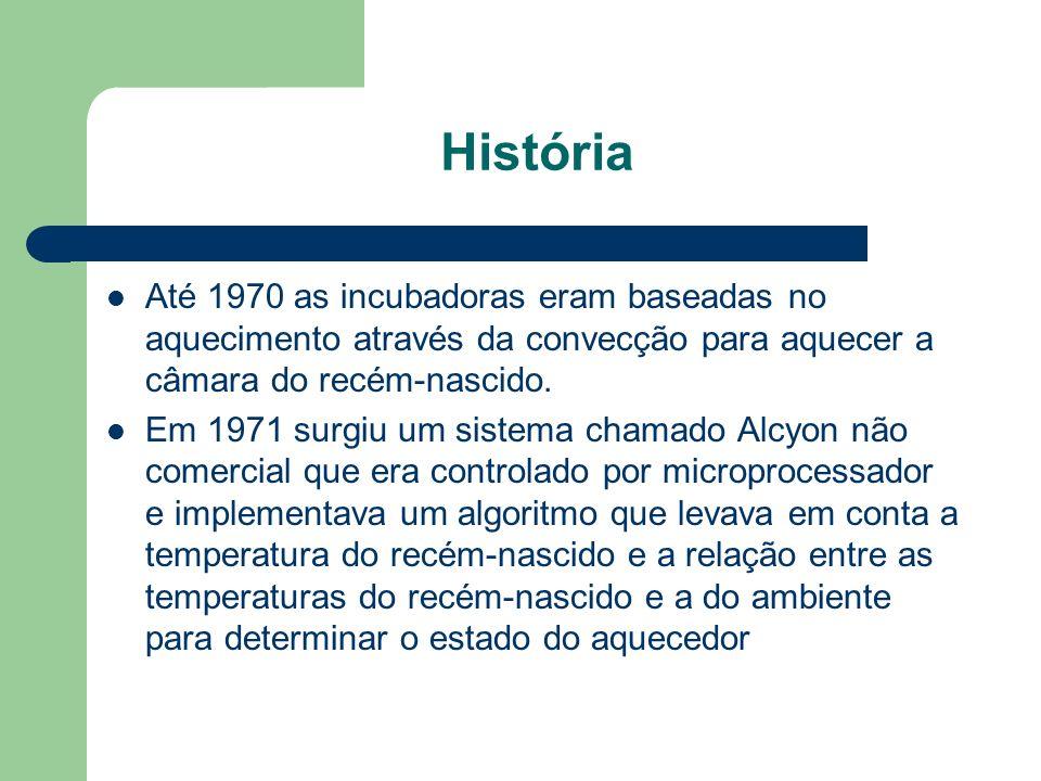 História Até 1970 as incubadoras eram baseadas no aquecimento através da convecção para aquecer a câmara do recém-nascido.