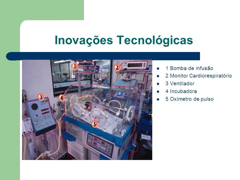 Inovações Tecnológicas 1 Bomba de infusão 2 Monitor Cardiorespiratório 3 Ventilador 4 Incubadora 5 Oxímetro de pulso