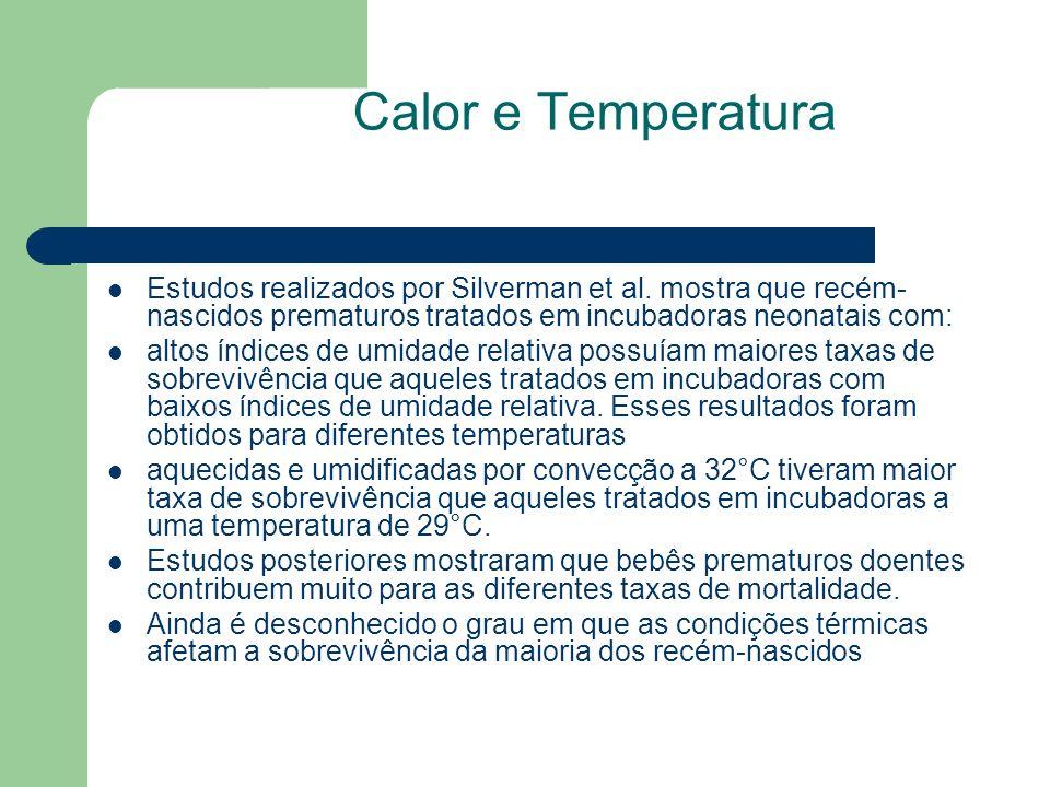 Calor e Temperatura Estudos realizados por Silverman et al.