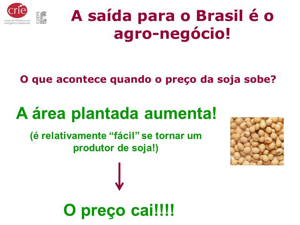 A saída para o Brasil é o agro-negócio! A área plantada aumenta! O preço cai!!!! (é relativamente fácil se tornar um produtor de soja!) O que acontece
