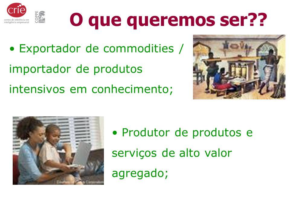 O que queremos ser?? Exportador de commodities / importador de produtos intensivos em conhecimento; Produtor de produtos e serviços de alto valor agre