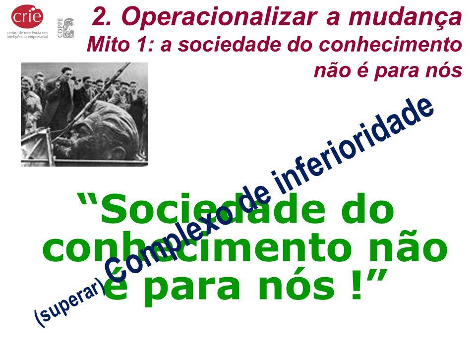 Sociedade do conhecimento não é para nós ! (superar) Complexo de inferioridade 2. Operacionalizar a mudança Mito 1: a sociedade do conhecimento não é
