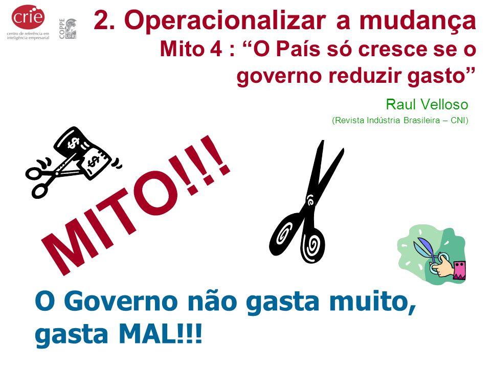Raul Velloso (Revista Indústria Brasileira – CNI) MITO!!! O Governo não gasta muito, gasta MAL!!! 2. Operacionalizar a mudança Mito 4 : O País só cres