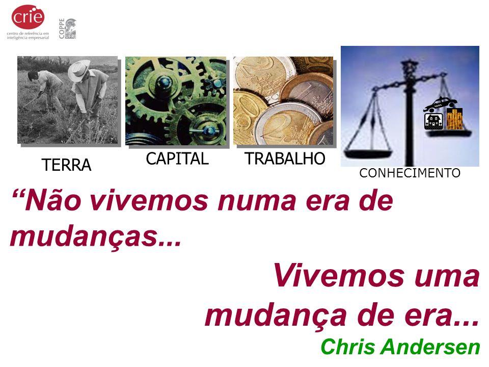 TERRA CAPITALTRABALHO CONHECIMENTO Não vivemos numa era de mudanças... Vivemos uma mudança de era... Chris Andersen