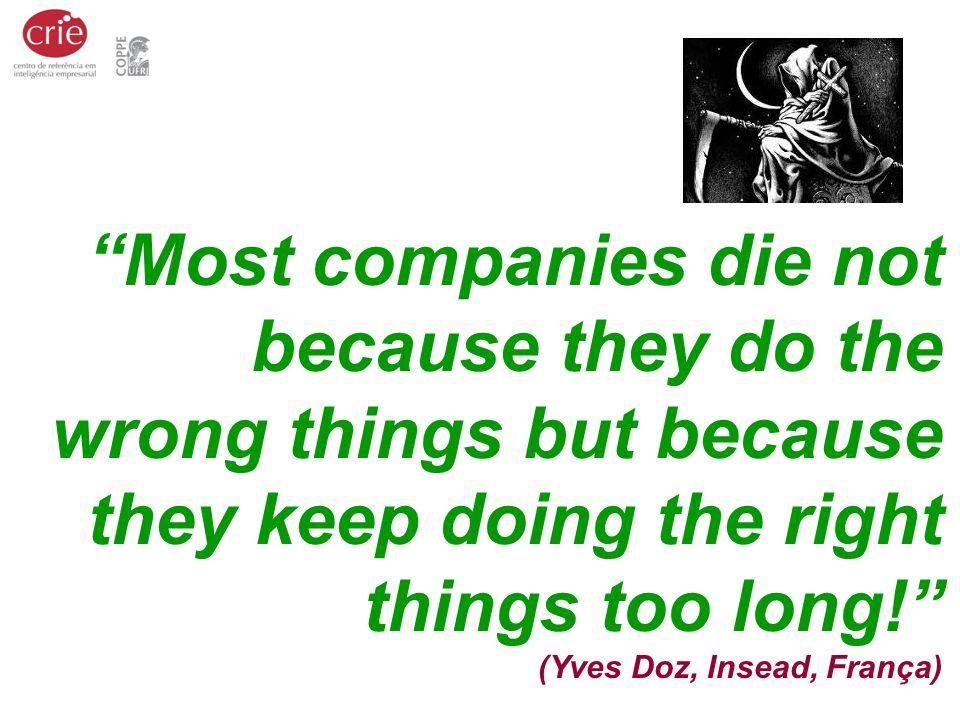 Ipea: empresas que inovam faturam mais.............................................................